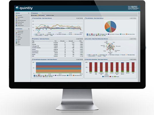 5 Tools For Measuring Results in Digital – #Social Media