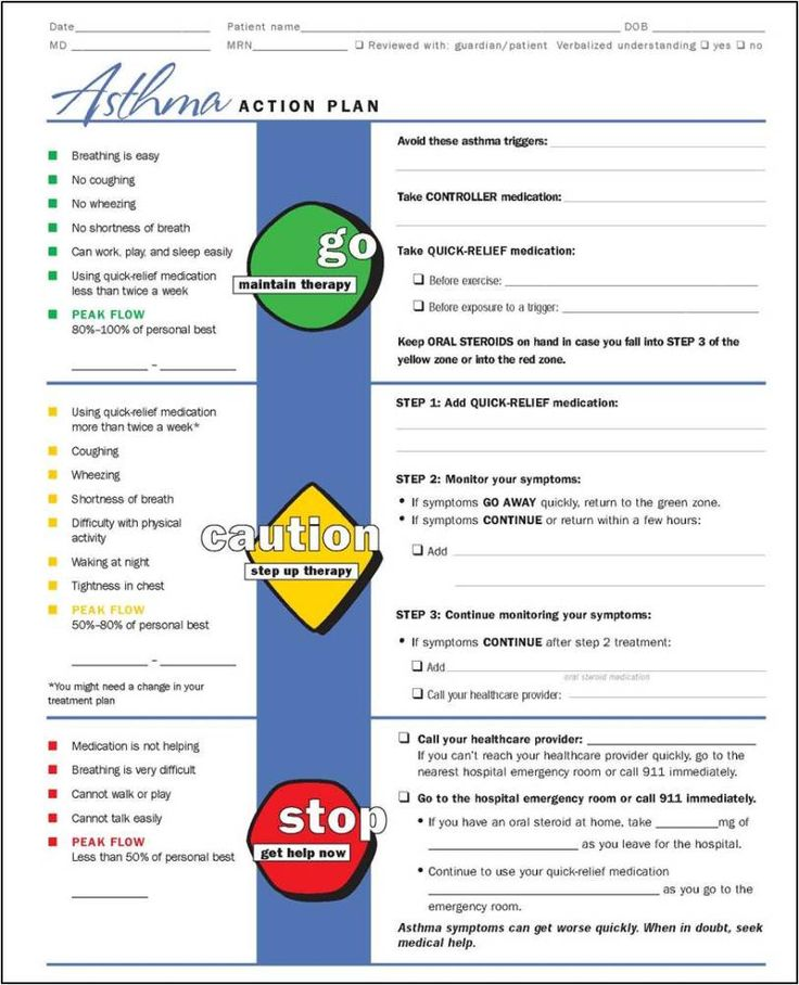 140 best Diagnosis Specific - Conditions images on Pinterest - sample asthma action plan
