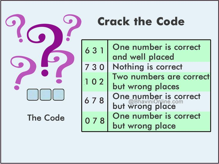 Crack the Code   Online Riddles  Use logic and crack the code in the below Riddle & leave your answers in the comment section below. From the given hints in the riddle find the 3 digit code that would unlock the safe. 6 31-> One number is correct and well placed 6 78-> One number is correct but wrong place 7 …