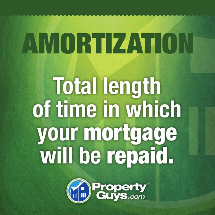 Best 25+ Mortgage Amortization Ideas On Pinterest | Amortization