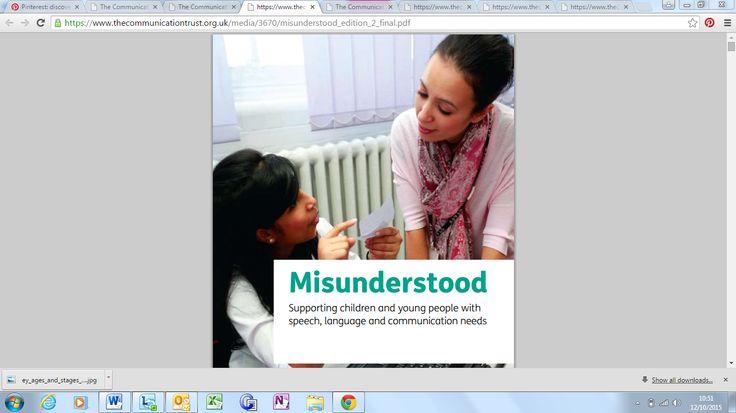 Support Children Speech, Language and Communication