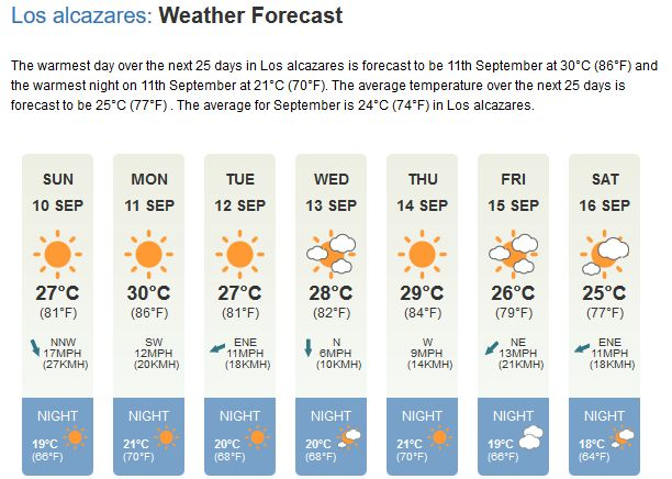 SUNDAY 10th September - 0947hrs Local Weather Forecast The cooler days have finally arrived with on-going threats of rain showers For live hour-by-hour weather updates please visit our website (Murcia247.com) Home Page