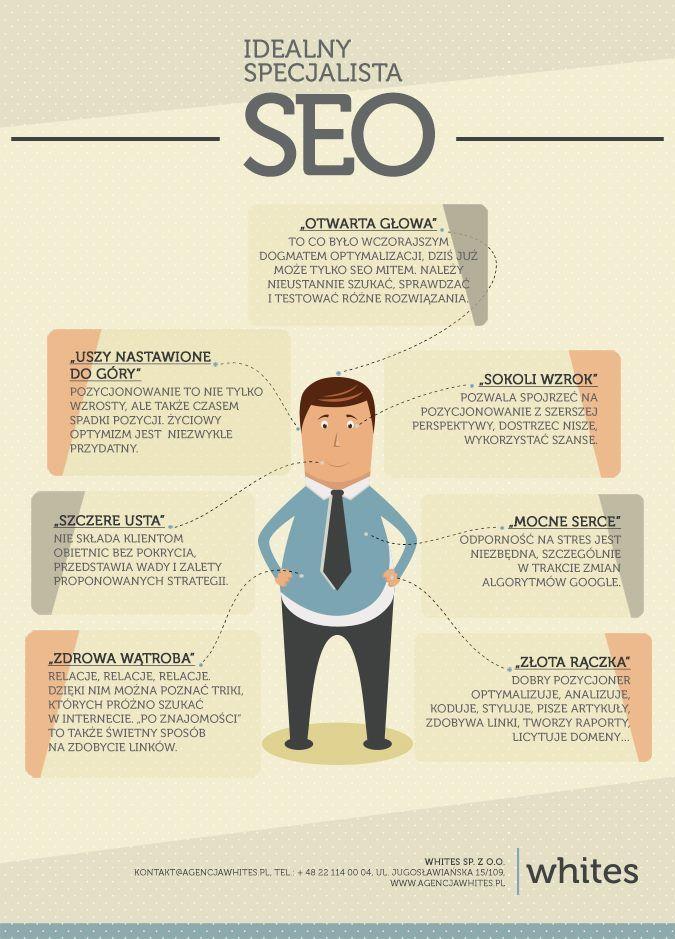 Idealny specjalista SEO #seo #marketing #infografika #preser