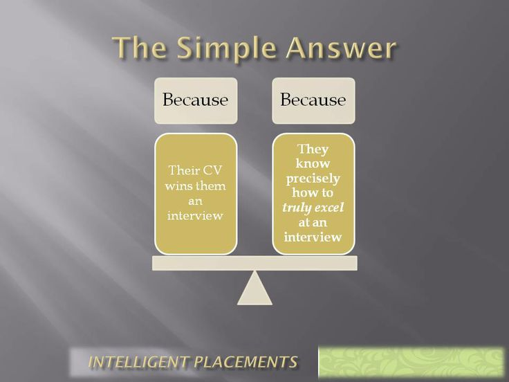 The Simple Answer to you Interview and CV questions