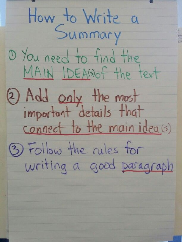How to Write a Summary  Success Criteria and Anchor