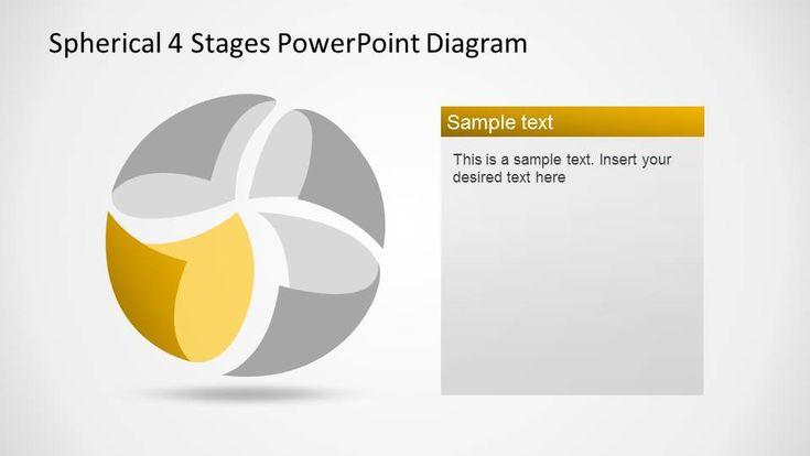 Sphere Diagram Yellow Wedge Highlight