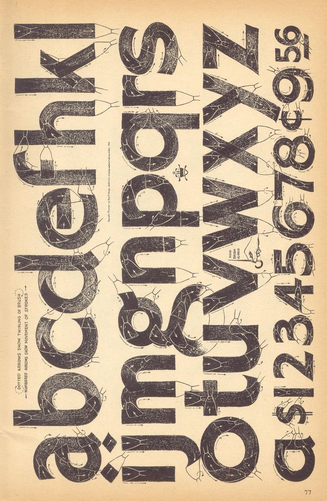 69 best signwriting literature of old images on pinterest hand speedball textbook by pilllpat agence eureka malvernweather Gallery