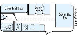 2017 Gulfstream Amerilite Floor Plan - FOR SALE @ ppl motorhomes