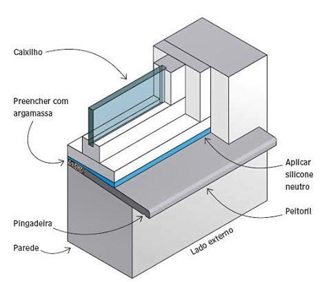 Bruno Rafael Arquitetura — #Detalhe de #esquadria!! Sempre bom saber como...