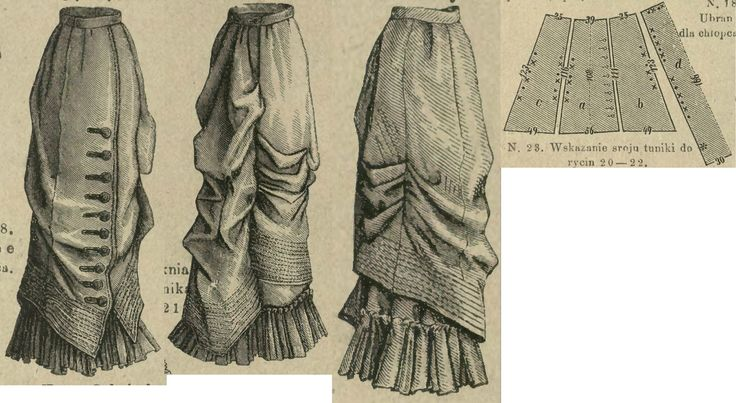 Tygodnik Mód 1880.: Buttonable tunique for short skirts.