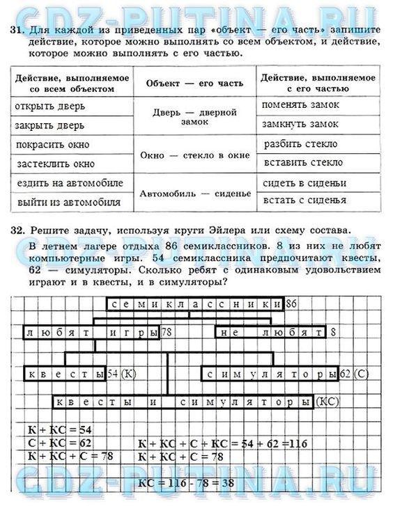 Учебник по обществоведению вишневский гринчук гирина онлайн