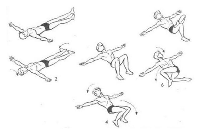 Интимная реабилитация методами йоги