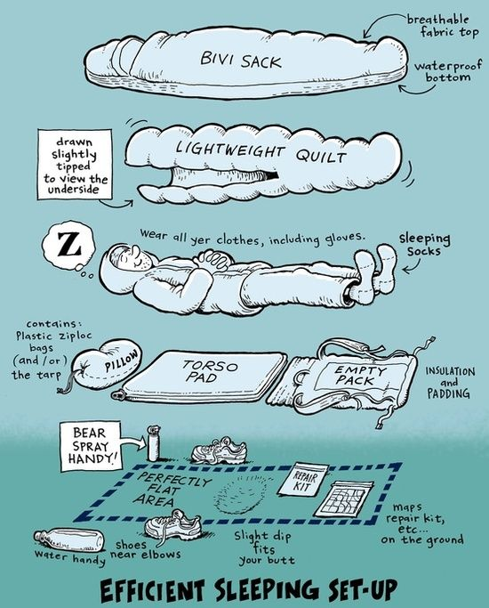 Ultralight backpacking tips.  Finding the sweet spot for the night and a good example of a lightweight sleep system.