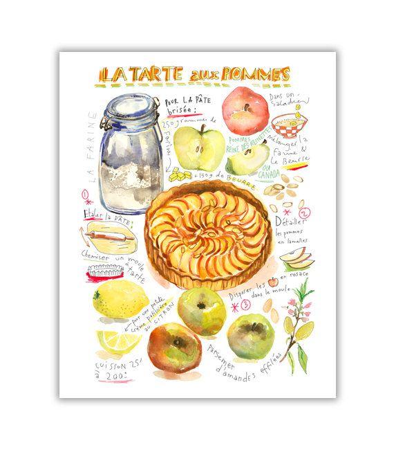 French Apple Tart recipe print, Illustrated recipe poster, Kitchen art, Watercolor painting, French kitchen decor, Bakery wall art, Food art – Milkoa