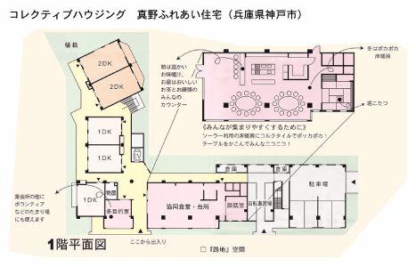 真野ふれあい住宅(まの)(神戸市住宅局、SVU建築設計事務所)(兵庫県)は、阪神淡路大震災の被災者を対象に建設され、食堂、台所を共同化し、談話室、屋上菜園などの共用部分を設けたコレクティブハウスである。