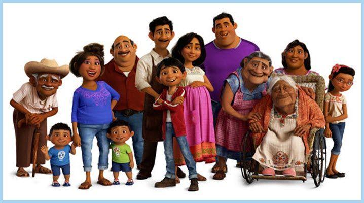 Latino Actors bring Coco to Life