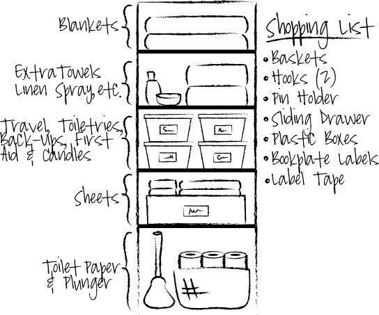 IHeart Organizing: A Closet With A Plan And A Lovely Linen After.  HausorganisationBadezimmer ...