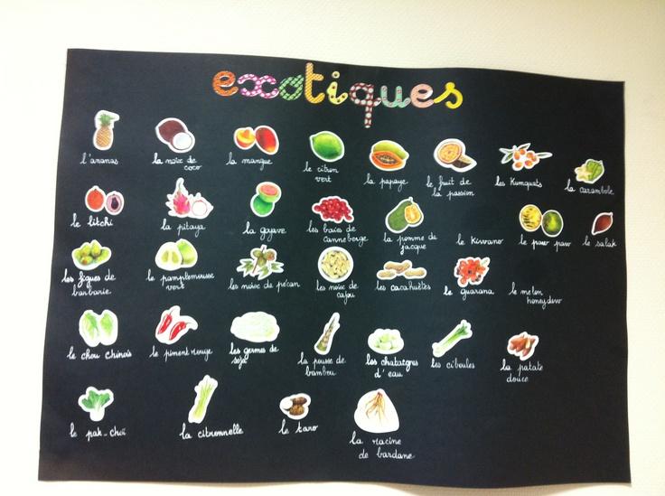 fruits légumes exotiques