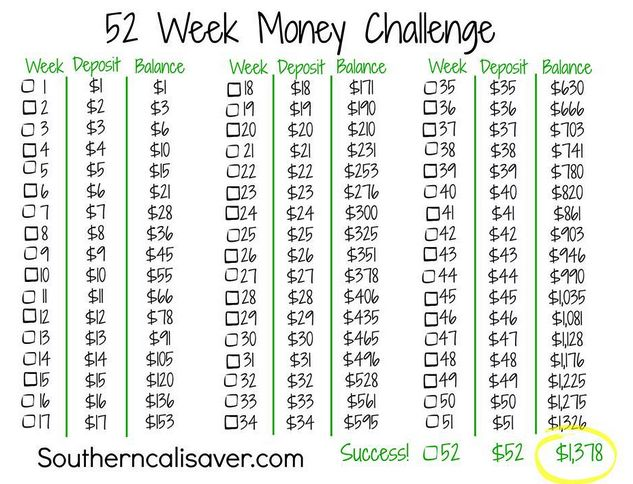 ... Challenge? Here's how it works: For each week of the year (total of