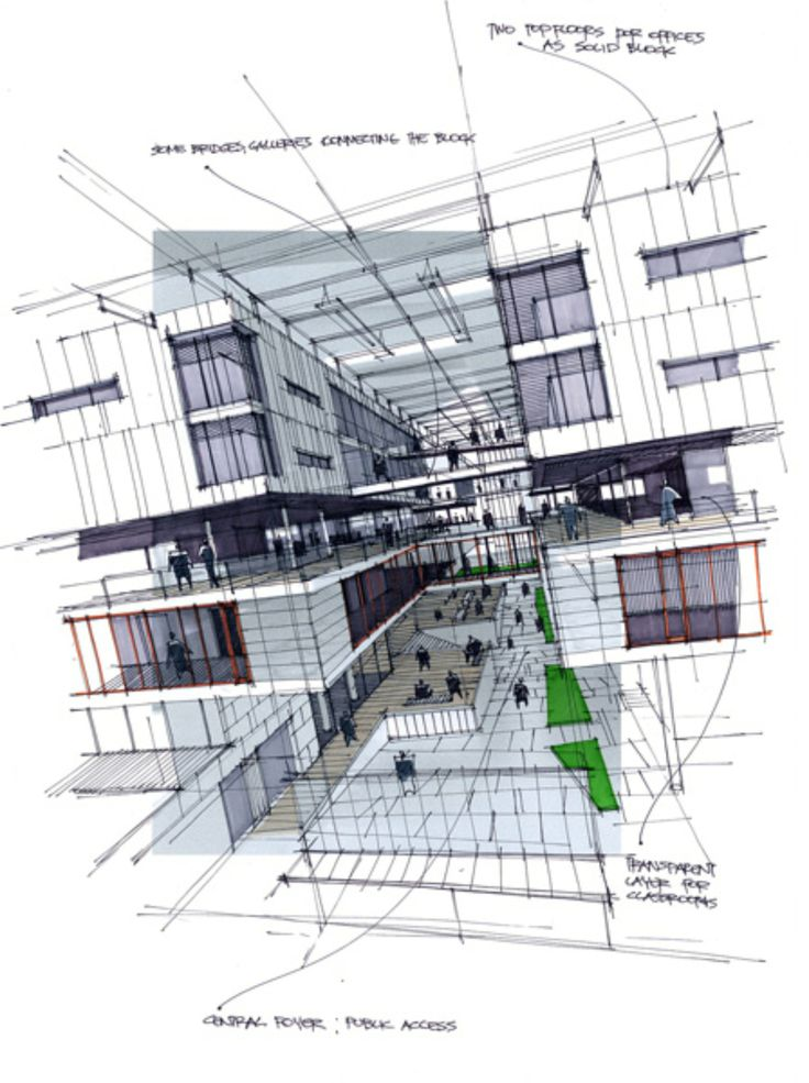 56 best images about drawings of architecture on pinterest for Architecture sketch