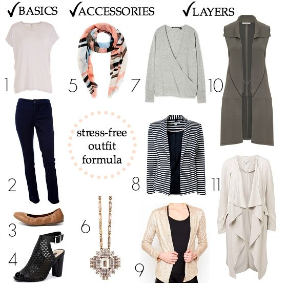 How to build outfits from wardrobe basics. Shop your ...