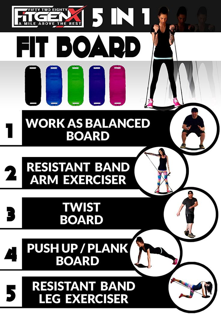 Amazon.com : 5 In 1 Wobble Balance Board WITH WORKOUT BANDS by 5280 FITGENX, Fit Board Gets You Simply Fit By Toning Abs Legs Core Arms Total Body, Improves Balance, Fitness With a Twist, As Seen on TV, NEW, Black, : Sports & Outdoors