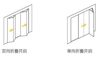 1000  ideas about automatic sliding doors on pinterest