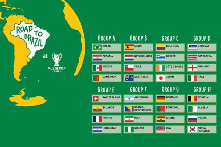 Road to Brazil - World Cup 2014