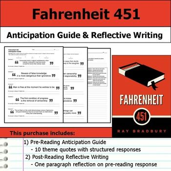 fahrenheit 451 insight on education Hbo's upcoming film, fahrenheit 451, is certain to be a great film the great ray  bradbury novel remains a school classic 65 years after.