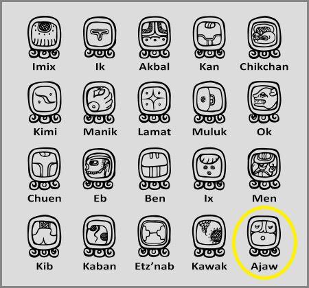 18 best maya tattoo images on pinterest mayan glyphs