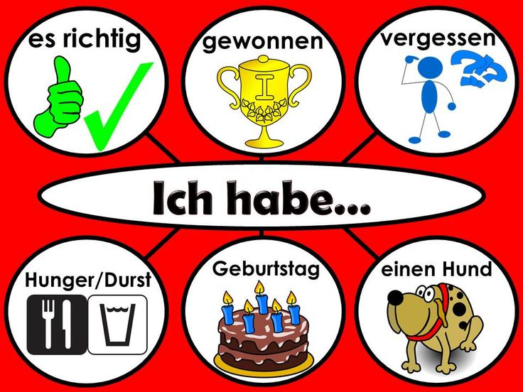 """Using """"Ich habe ...""""in different constructions"""