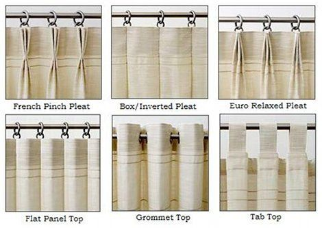Drapery heading styles for custom panels style drapery for Different styles of drapes