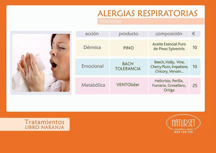 Alergias Respiratorias - Tratamientos Libro Naranja de NATURSET