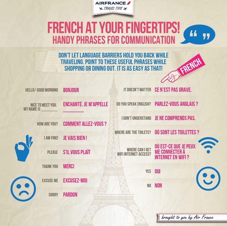 Handy French phrase #Bonjour