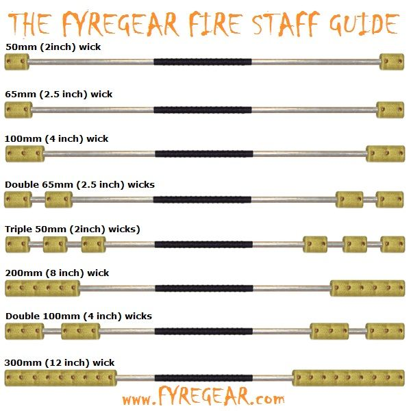 FIRE SPINNING STAFFS: a guide to our fire wicks - ALL our wicks are top quality KEVLAR - from $50 to $125 - Fyregear AUSTRALIA www.fyregear.com