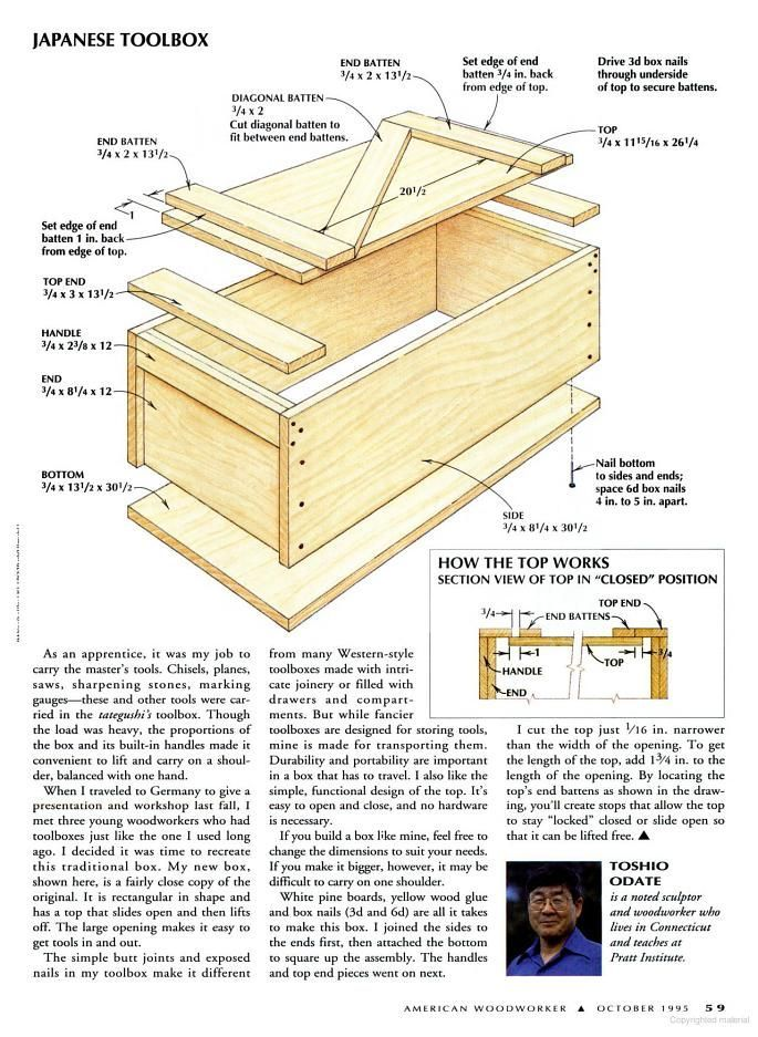 Japanese Woodworker Tool Box Woodworking Projects