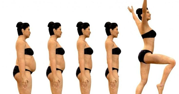 Tabla de ejercicios de 10 minutos para adelgazar en casa