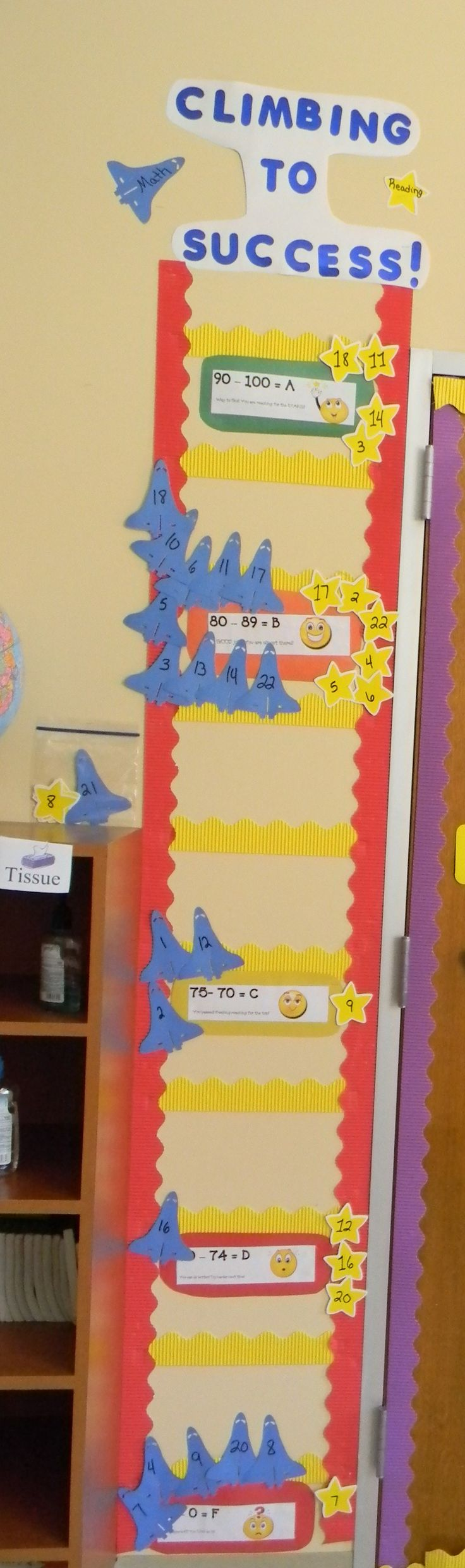 Climbing to Success Ladder displayed in my classroom. I use it to post student's test grades in Math and Reading as a means for motivation to get to the top. Students are assigned a number so no one knows what their grade is.