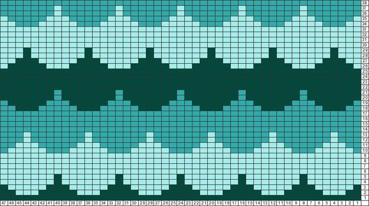 Tricksy Knitter Charts: scallops blue by heli-cat