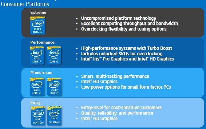 Novedades Intel devil Canyon
