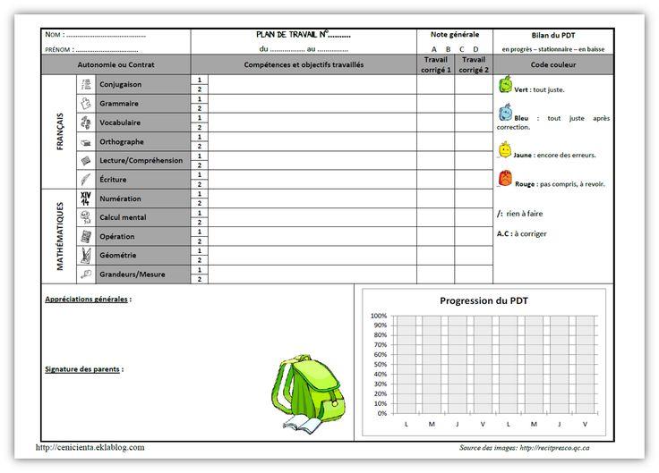 CE2 • Plan de Travail • Feuille de route ~