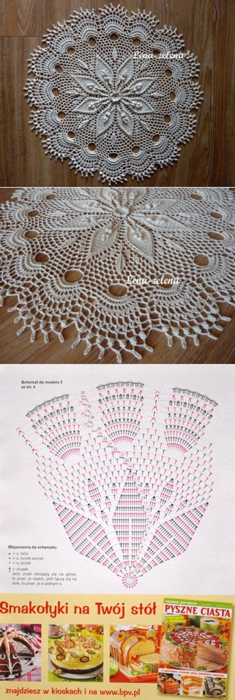 2090 best knitted doily images on Pinterest | Crochet doilies ...