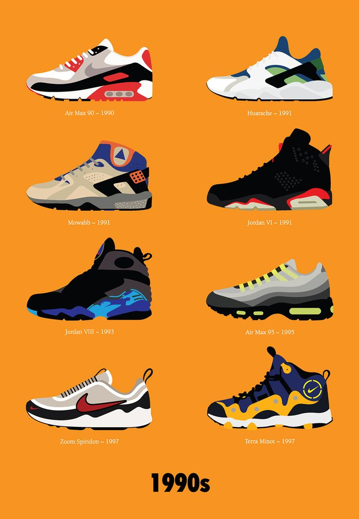 Airing Out 40 Years: Nike Design Over The Decades | Co.Design | business + design