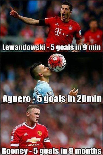 Robert Lewandowski i Sergio Aguero strzelili 5 goli w jednym meczu • Wayne Rooney zrobił to samo w 9 miesięcy • Wejdź i zobacz >>