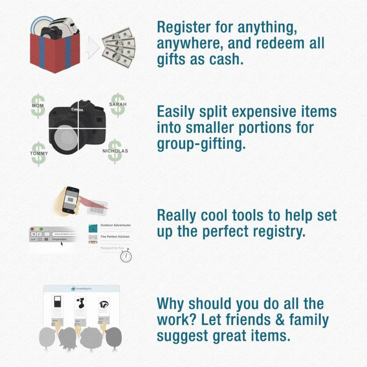 Sponsored Post Simplify Your Wedding Registry With Simpleregistry