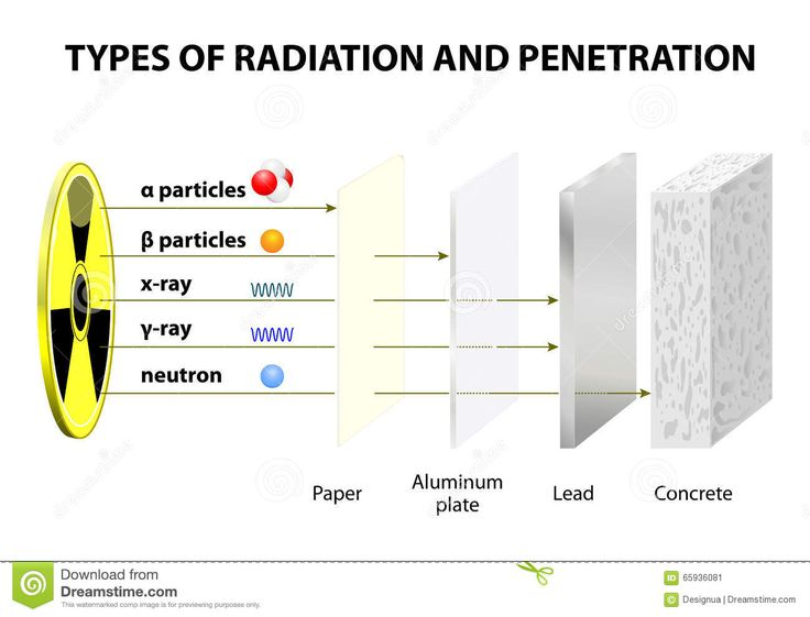 a comparison of nuclear energy and Finally the pair compared carbon emissions from nuclear power to fossil fuel  sources they calculated that if coal or natural gas power had.