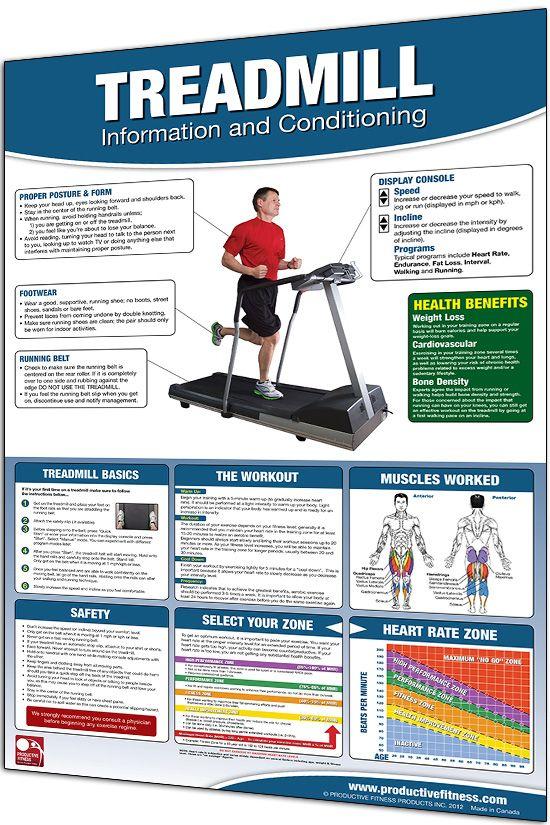 Treadmill Poster | Running Inside, Treadmill Programs, Treadmill Safety, Cardio Workout