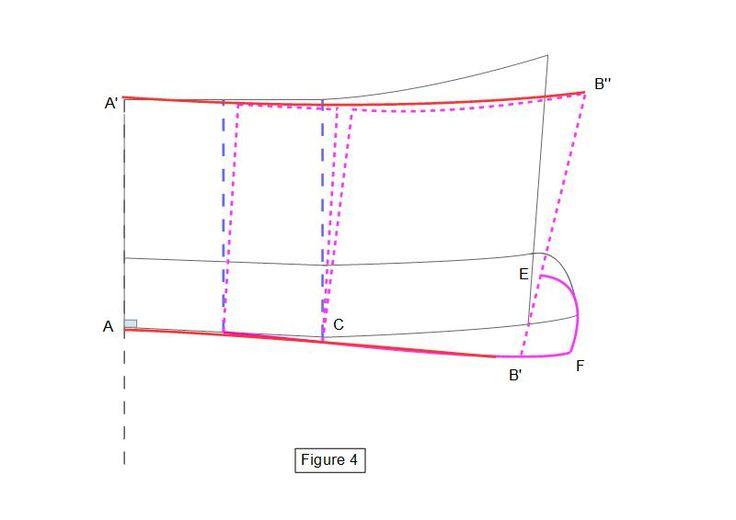 Un tutoriel qui explique pas à pas la construction du col chemisier à pied de col intégré.