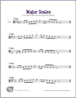 Major Scales for Viola | Free Sheet Music for Viola - MakingMusicFun.net