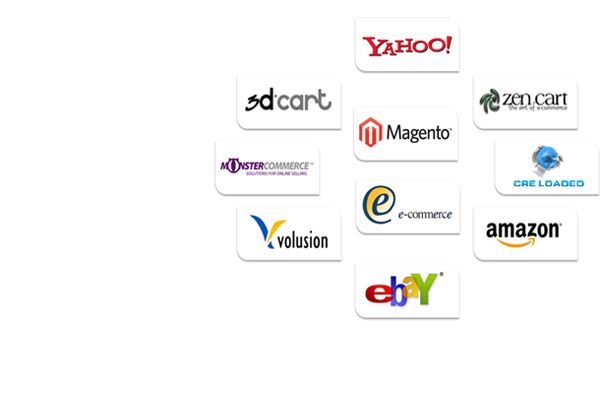 Find the best eCommerce catalog management company in India. Contact IDOS one of the leading company services this services since 2013.